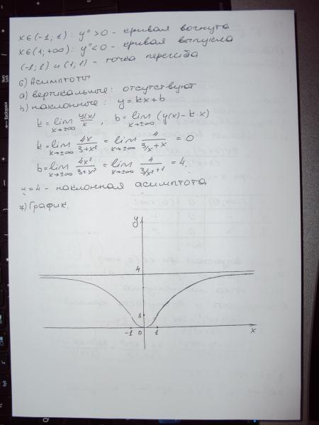 исследовать и построить график: