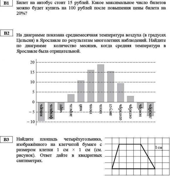Демонстрационный егэ по математике 2012 с решением
