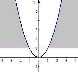 решение уравнений со знаком минус