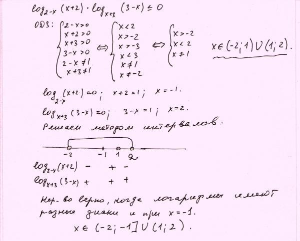 Решение сложные логарифмических задач 1с предприятие помощь студенту
