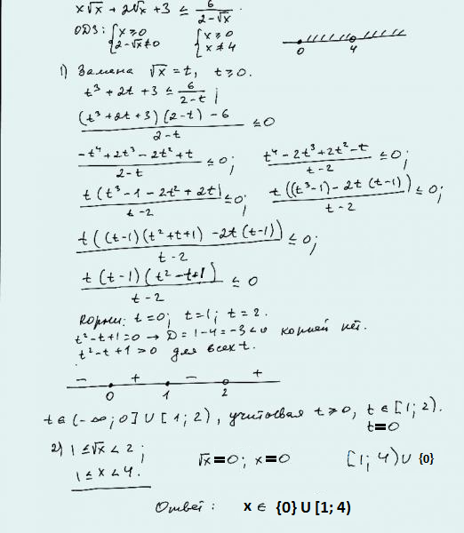Решение задач из егэ с3 выбор метода решения задач