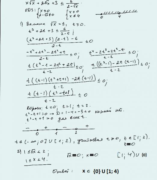 Ларин 191 вариант решебник алекс